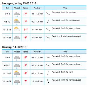Skjermbilde 2015-06-12 kl. 19.05.27