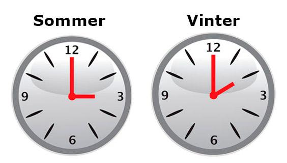 Vintertid og klokkestilling