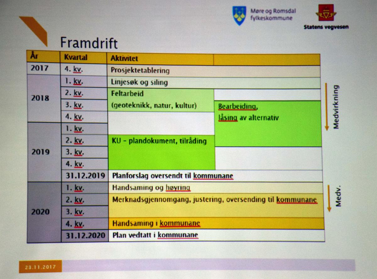 Framdrift_Todalsfjordprosjektet_9646