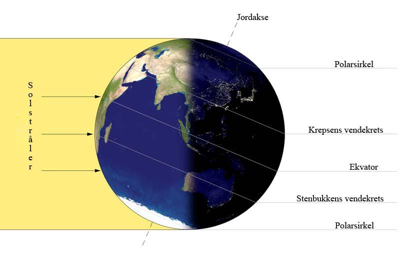 Vintersolkverv på den nordlege halvkula. Illustrasjon frå Internett