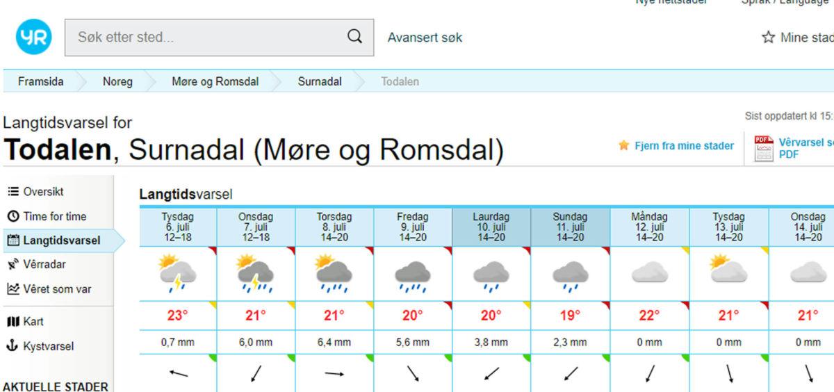 No blir det vêrforandring, med regn og lågare temperaturar.  NRK/Met.